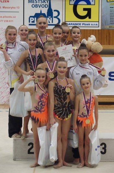 http://gymnastika-hk.cz//public/galerie/fotoalbum/systherm-cup-plzen-rlm6/2